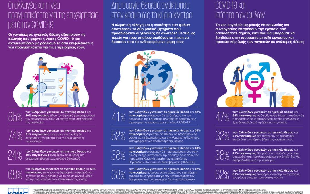 Global Female Leaders Outlook: Μία ενδιαφέρουσα έρευνα της KPMG